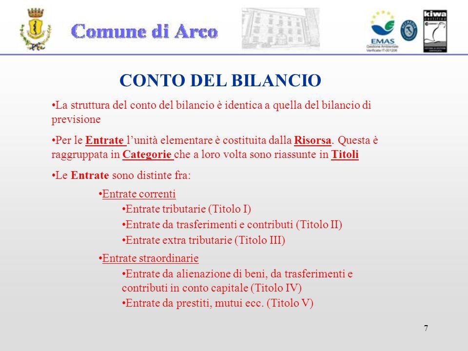 7 CONTO DEL BILANCIO La struttura del conto del bilancio è identica a quella del bilancio di previsione Per le Entrate l'unità elementare è costituita dalla Risorsa.