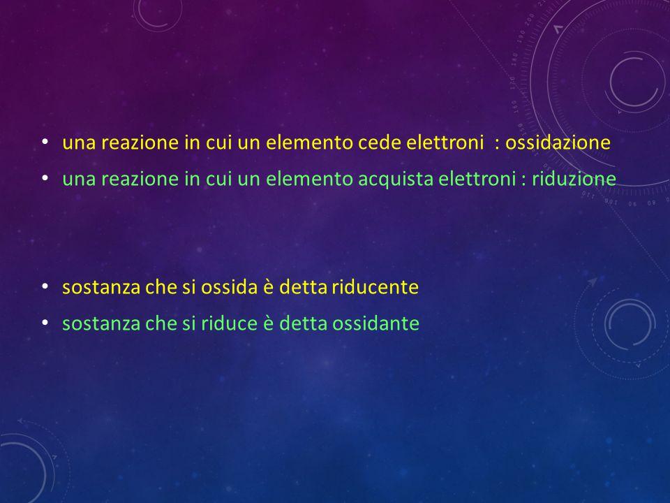una reazione in cui un elemento cede elettroni : ossidazione una reazione in cui un elemento acquista elettroni : riduzione sostanza che si ossida è d