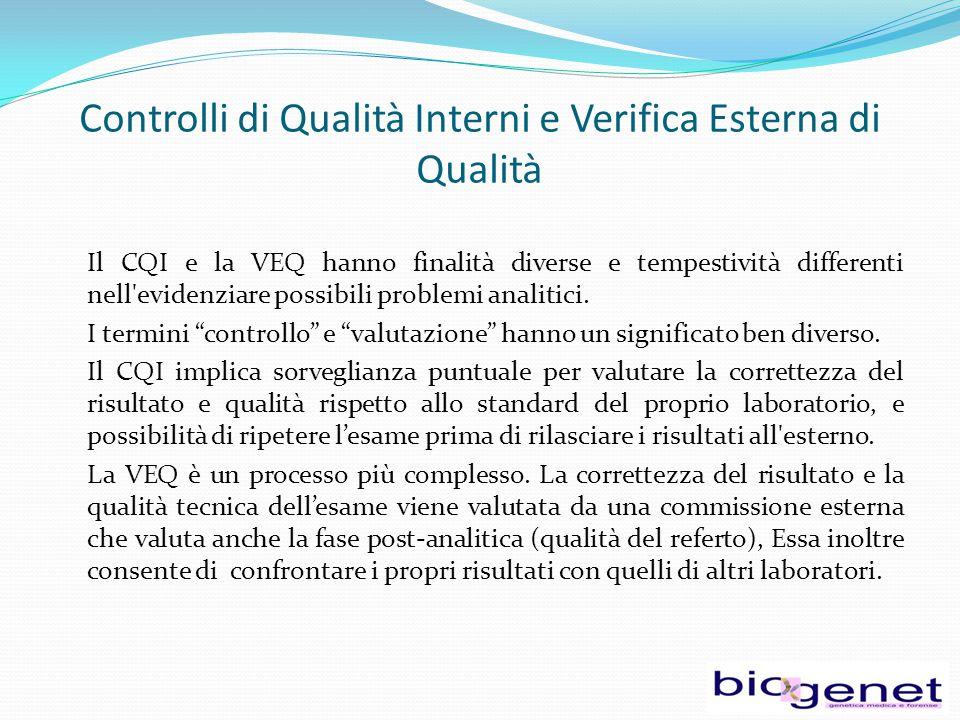 Controlli di Qualità Interni e Verifica Esterna di Qualità Il CQI e la VEQ hanno finalità diverse e tempestività differenti nell evidenziare possibili problemi analitici.