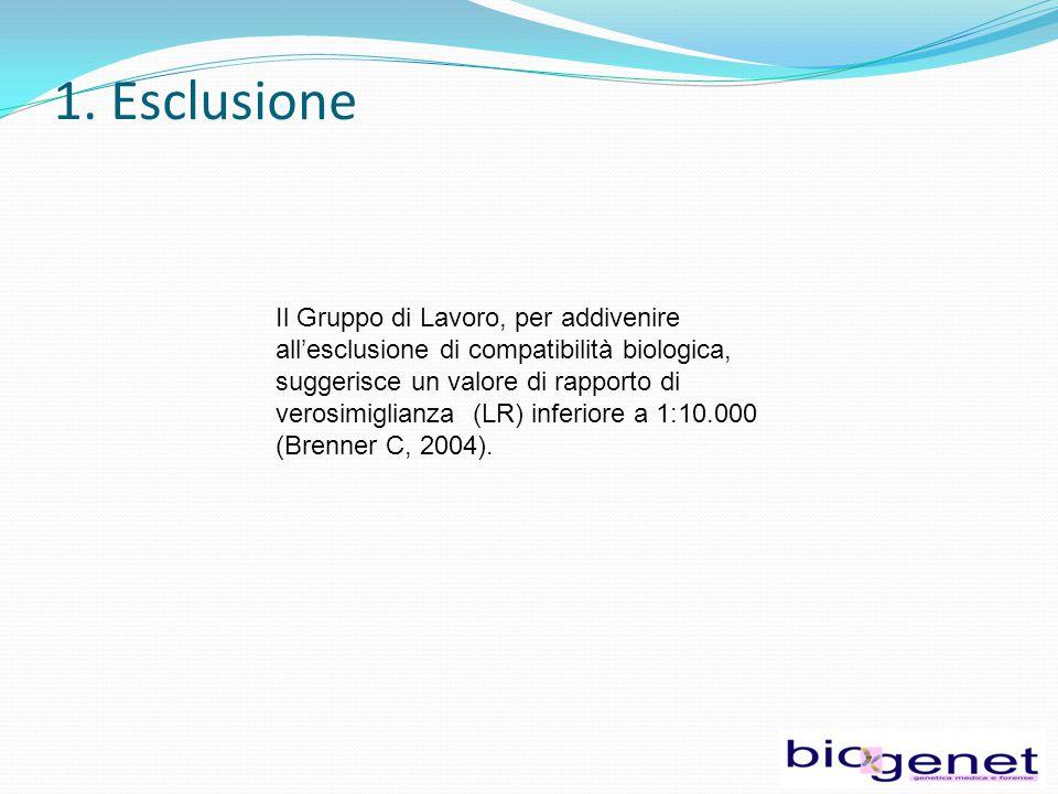 1. Esclusione Il Gruppo di Lavoro, per addivenire all'esclusione di compatibilità biologica, suggerisce un valore di rapporto di verosimiglianza (LR)