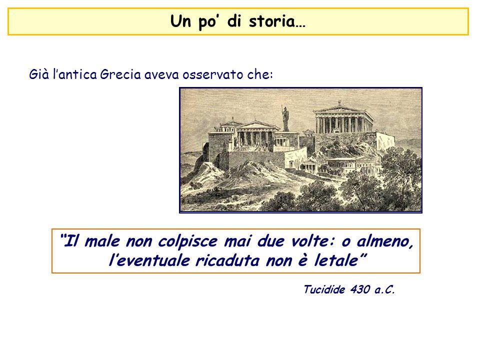 """Un po' di storia… Già l'antica Grecia aveva osservato che: """"Il male non colpisce mai due volte: o almeno, l'eventuale ricaduta non è letale"""" Tucidide"""