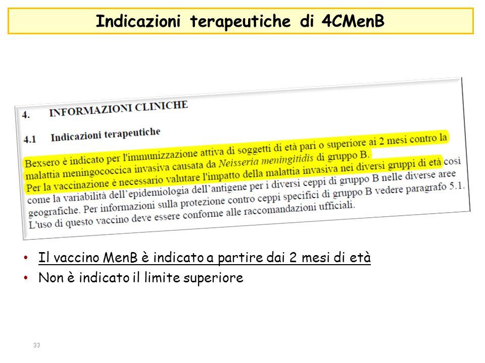 Il vaccino MenB è indicato a partire dai 2 mesi di età Non è indicato il limite superiore 33 Indicazioni terapeutiche di 4CMenB