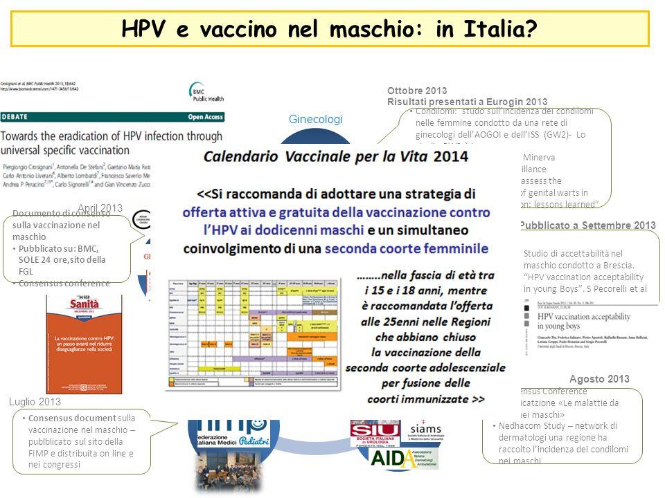 April 2013 GNV Condilomi: studo sull'incidenza dei condilomi nelle femmine condotto da una rete di ginecologi dell'AOGOI e dell'ISS (GW2)- Lo studio G