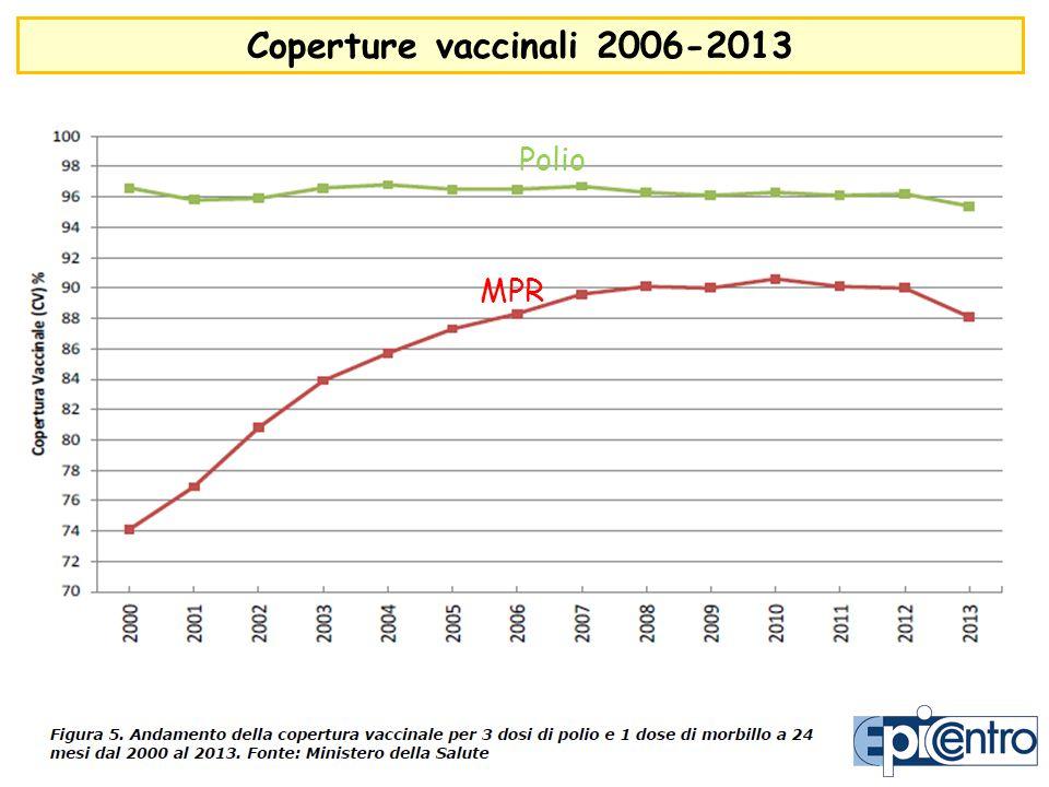 Polio MPR
