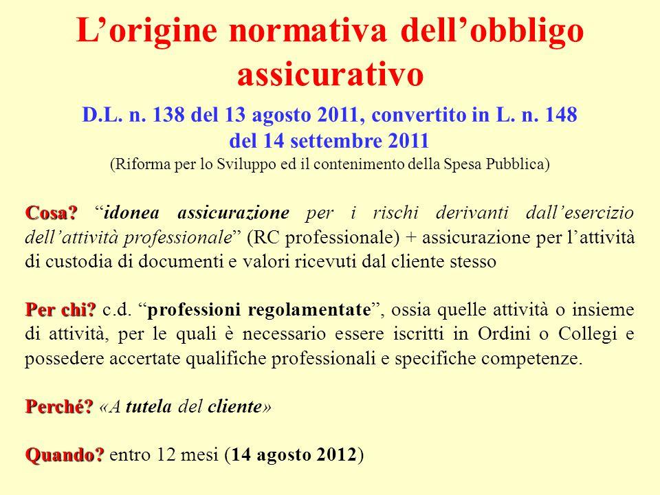 L'origine normativa dell'obbligo assicurativo D.L.