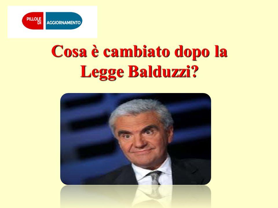 Cosa è cambiato dopo la Legge Balduzzi?
