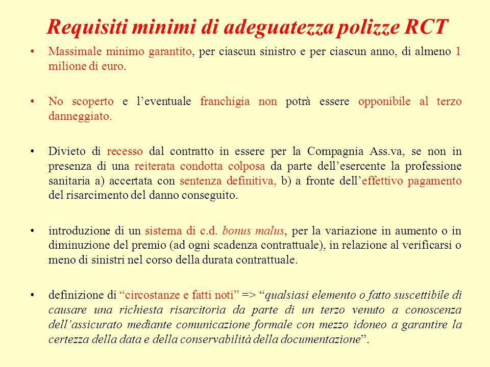 Requisiti minimi di adeguatezza polizze RCT Massimale minimo garantito, per ciascun sinistro e per ciascun anno, di almeno 1 milione di euro.