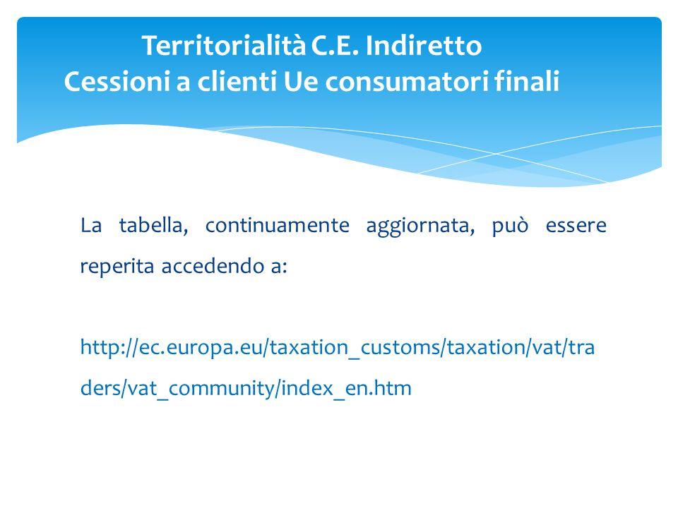La tabella, continuamente aggiornata, può essere reperita accedendo a: http://ec.europa.eu/taxation_customs/taxation/vat/tra ders/vat_community/index_en.htm Territorialità C.E.