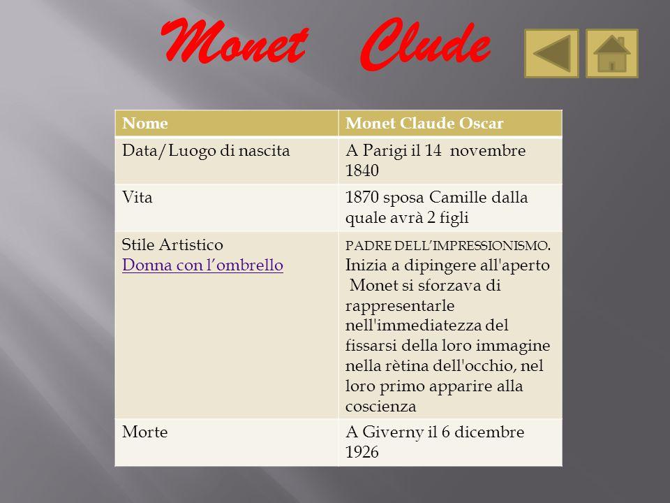 Monet Clude NomeMonet Claude Oscar Data/Luogo di nascitaA Parigi il 14 novembre 1840 Vita1870 sposa Camille dalla quale avrà 2 figli Stile Artistico D