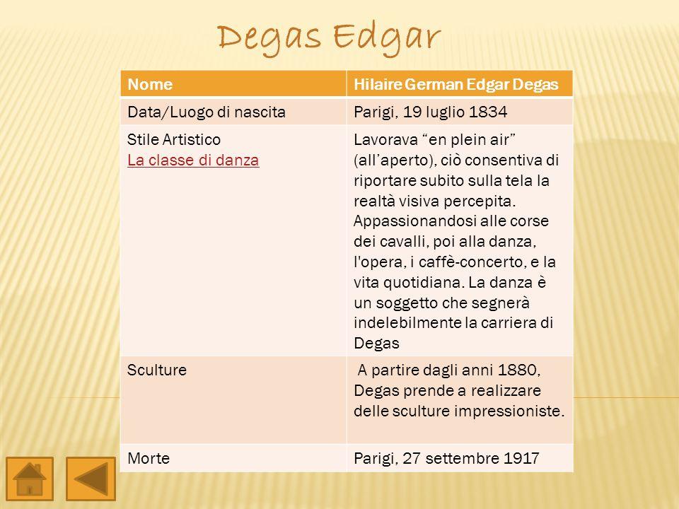"Degas Edgar NomeHilaire German Edgar Degas Data/Luogo di nascitaParigi, 19 luglio 1834 Stile Artistico La classe di danza Lavorava ""en plein air"" (all"