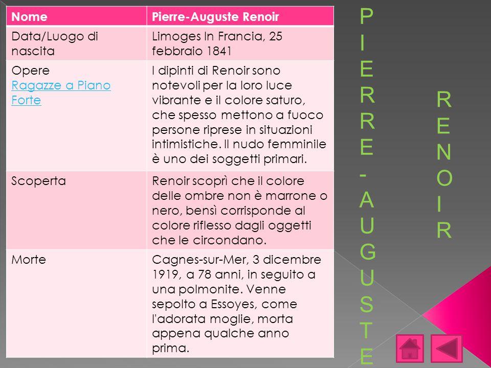 NomePierre-Auguste Renoir Data/Luogo di nascita Limoges In Francia, 25 febbraio 1841 Opere Ragazze a Piano Forte I dipinti di Renoir sono notevoli per