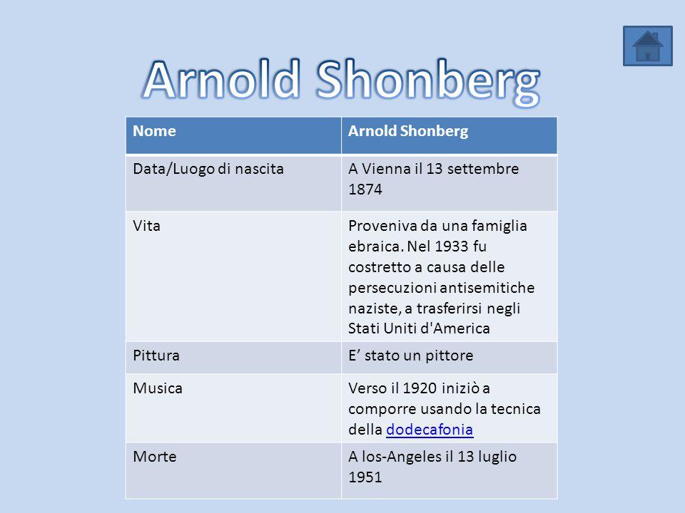 NomeArnold Shonberg Data/Luogo di nascitaA Vienna il 13 settembre 1874 VitaProveniva da una famiglia ebraica. Nel 1933 fu costretto a causa delle pers