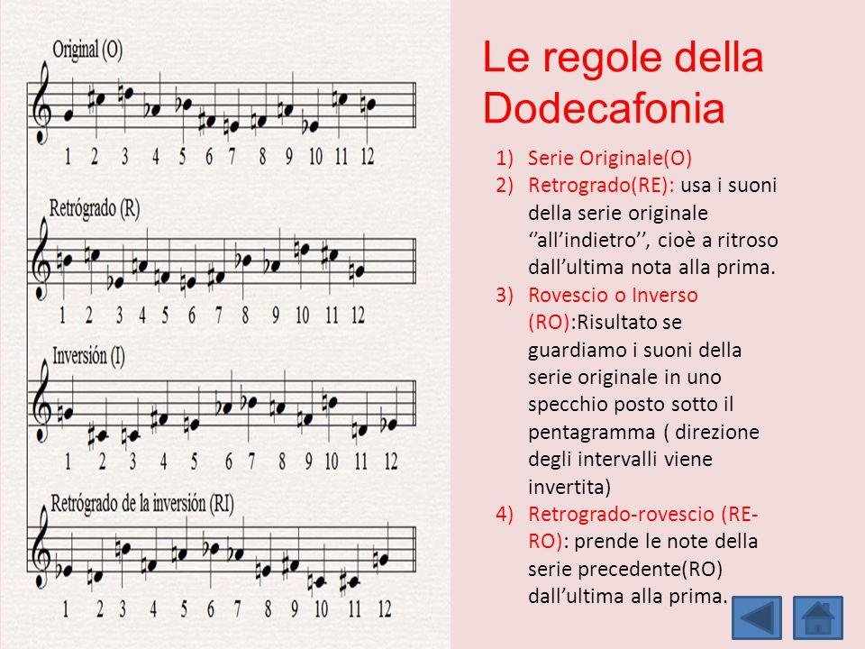 Le regole della Dodecafonia 1)Serie Originale(O) 2)Retrogrado(RE): usa i suoni della serie originale ''all'indietro'', cioè a ritroso dall'ultima nota