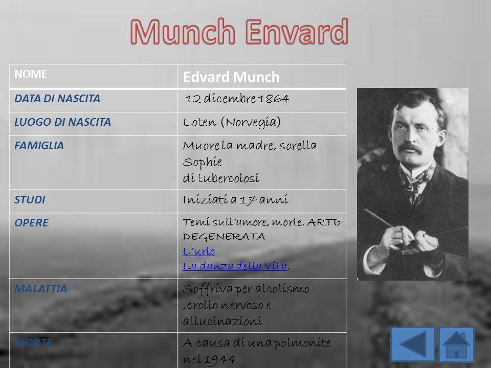NOME Edvard Munch DATA DI NASCITA 12 dicembre 1864 LUOGO DI NASCITA Loten (Norvegia) FAMIGLIA Muore la madre, sorella Sophie di tubercolosi STUDI Iniz