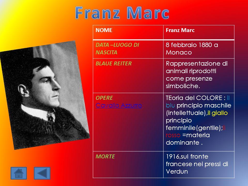 NOMEFranz Marc DATA –LUOGO DI NASCITA 8 febbraio 1880 a Monaco BLAUE REITER Rappresentazione di animali riprodotti come presenze simboliche. OPERE Cav