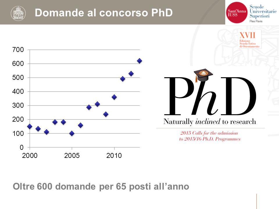 Domande al concorso PhD Oltre 600 domande per 65 posti all'anno