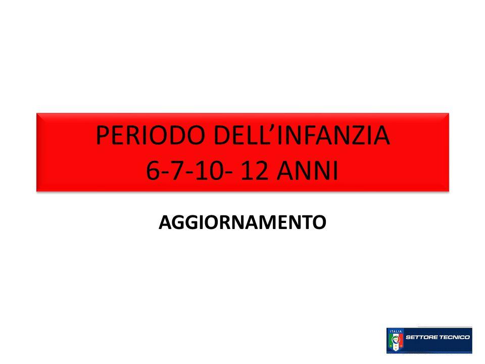 PERIODO DELL'INFANZIA 6-7-10- 12 ANNI AGGIORNAMENTO