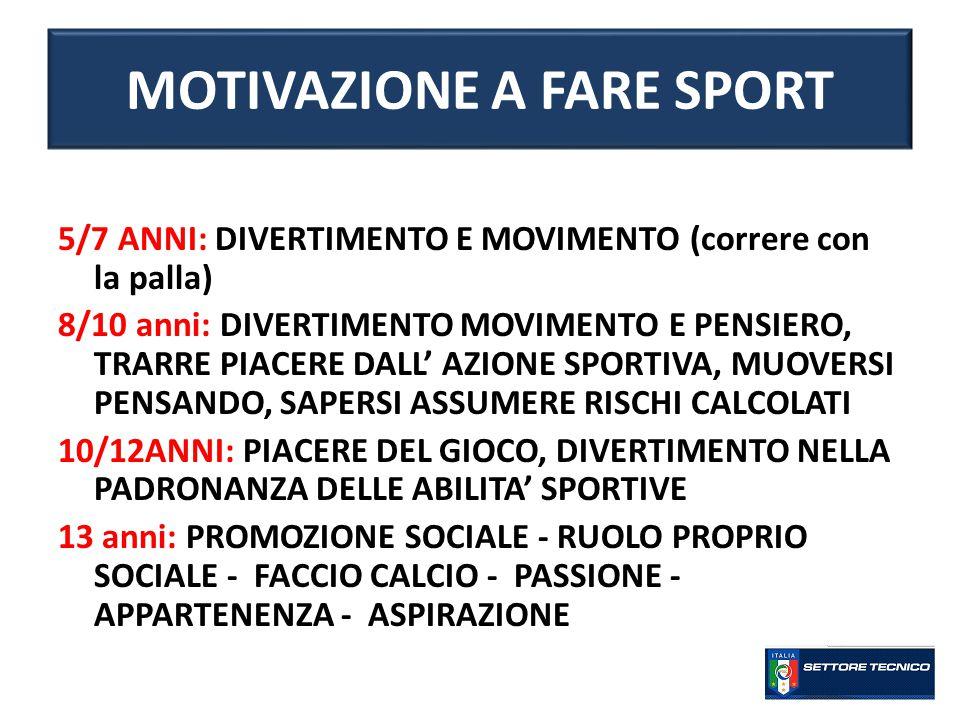MOTIVAZIONE A FARE SPORT 5/7 ANNI: DIVERTIMENTO E MOVIMENTO (correre con la palla) 8/10 anni: DIVERTIMENTO MOVIMENTO E PENSIERO, TRARRE PIACERE DALL'