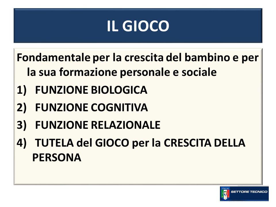 IL GIOCO Fondamentale per la crescita del bambino e per la sua formazione personale e sociale 1) FUNZIONE BIOLOGICA 2) FUNZIONE COGNITIVA 3) FUNZIONE