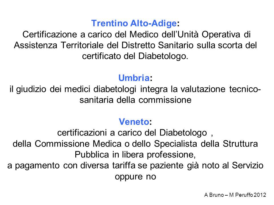 Trentino Alto-Adige: Certificazione a carico del Medico dell'Unità Operativa di Assistenza Territoriale del Distretto Sanitario sulla scorta del certi