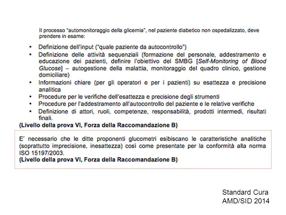 Standard Cura AMD/SID 2014