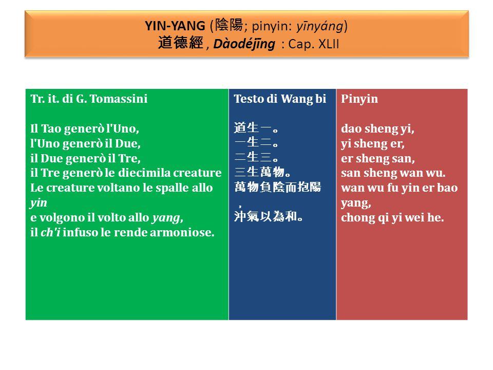 YIN-YANG ( 陰陽 ; pinyin: yīnyáng) 道德經, Dàodéjīng : Cap. XLII Tr. it. di G. Tomassini Il Tao generò l'Uno, l'Uno generò il Due, il Due generò il Tre, il