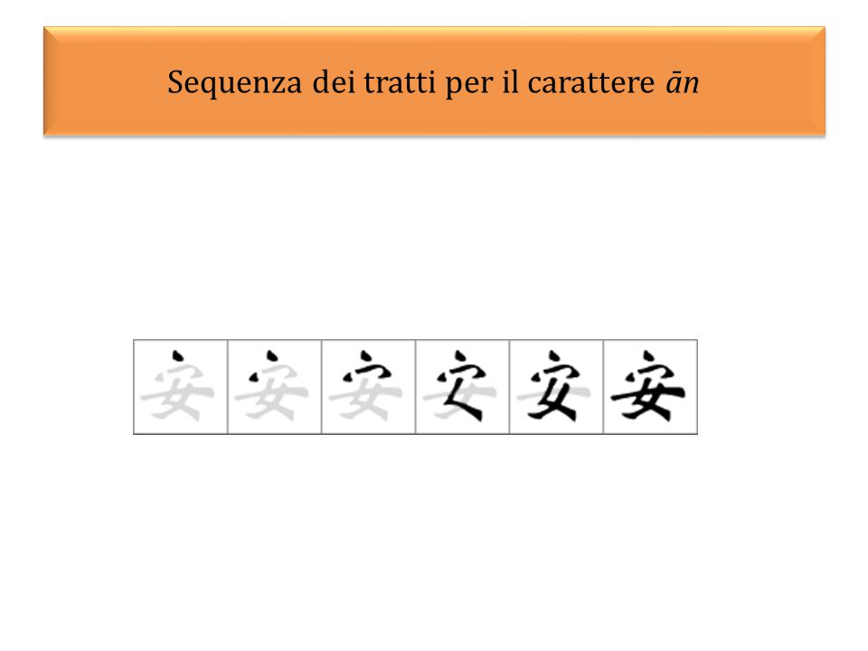 Evoluzione dei caratteri cinesi ( hànzì 汉字 )