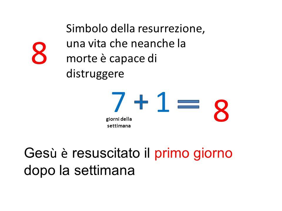 7 È il simbolo di Dio e della Sua perfezione e completezza. La firma di Dio nella Bibbia