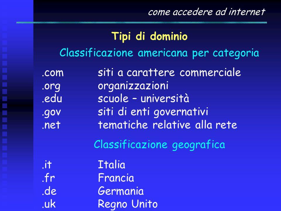 come accedere ad internet Tipi di dominio Classificazione americana per categoria.comsiti a carattere commerciale.orgorganizzazioni.eduscuole – univer
