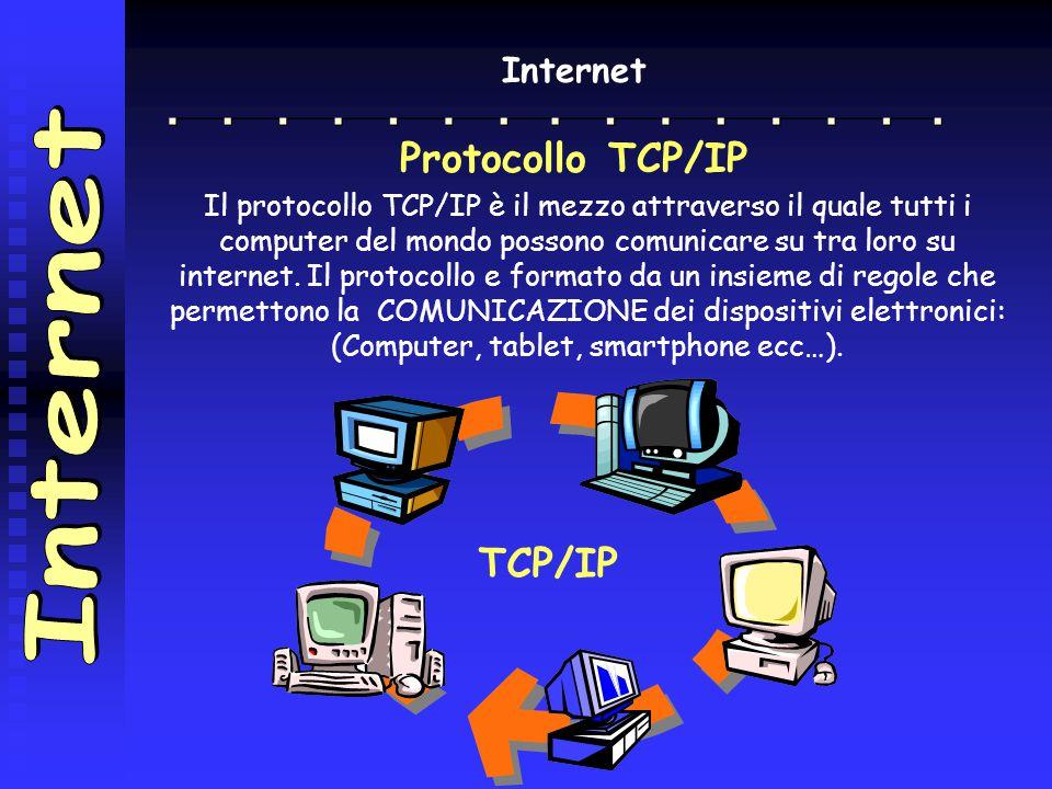 Internet Protocollo TCP/IP Il protocollo TCP/IP è il mezzo attraverso il quale tutti i computer del mondo possono comunicare su tra loro su internet.