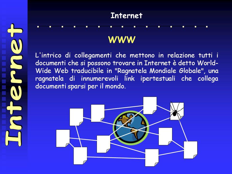 Internet WWW L'intrico di collegamenti che mettono in relazione tutti i documenti che si possono trovare in Internet è detto World- Wide Web traducibi