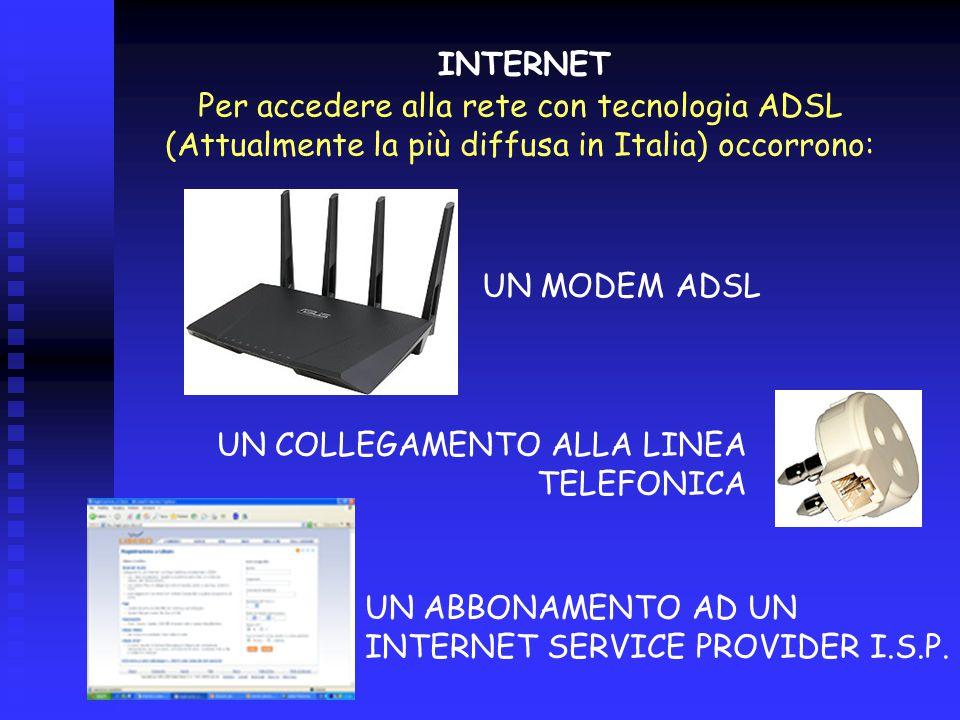 Per accedere alla rete con tecnologia ADSL (Attualmente la più diffusa in Italia) occorrono: UN COLLEGAMENTO ALLA LINEA TELEFONICA UN MODEM ADSL UN AB