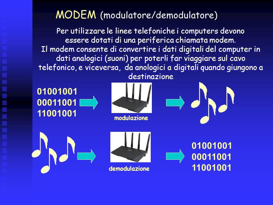 MODEM (modulatore/demodulatore) Per utilizzare le linee telefoniche i computers devono essere dotati di una periferica chiamata modem. Il modem consen