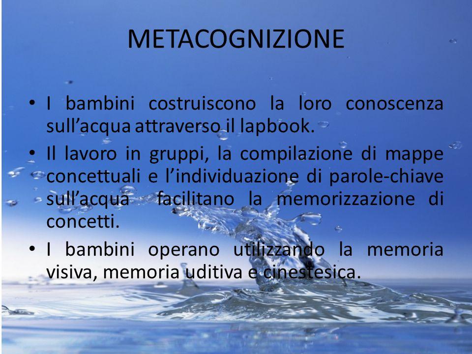 METACOGNIZIONE I bambini costruiscono la loro conoscenza sull'acqua attraverso il lapbook. Il lavoro in gruppi, la compilazione di mappe concettuali e