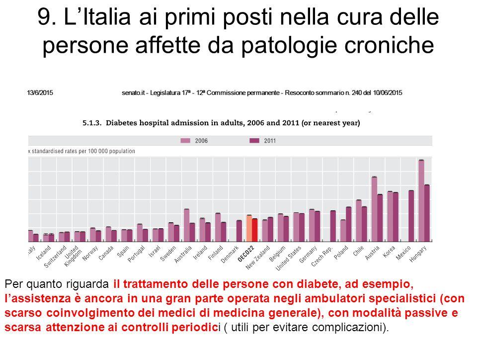 9. L'Italia ai primi posti nella cura delle persone affette da patologie croniche Per quanto riguarda il trattamento delle persone con diabete, ad ese