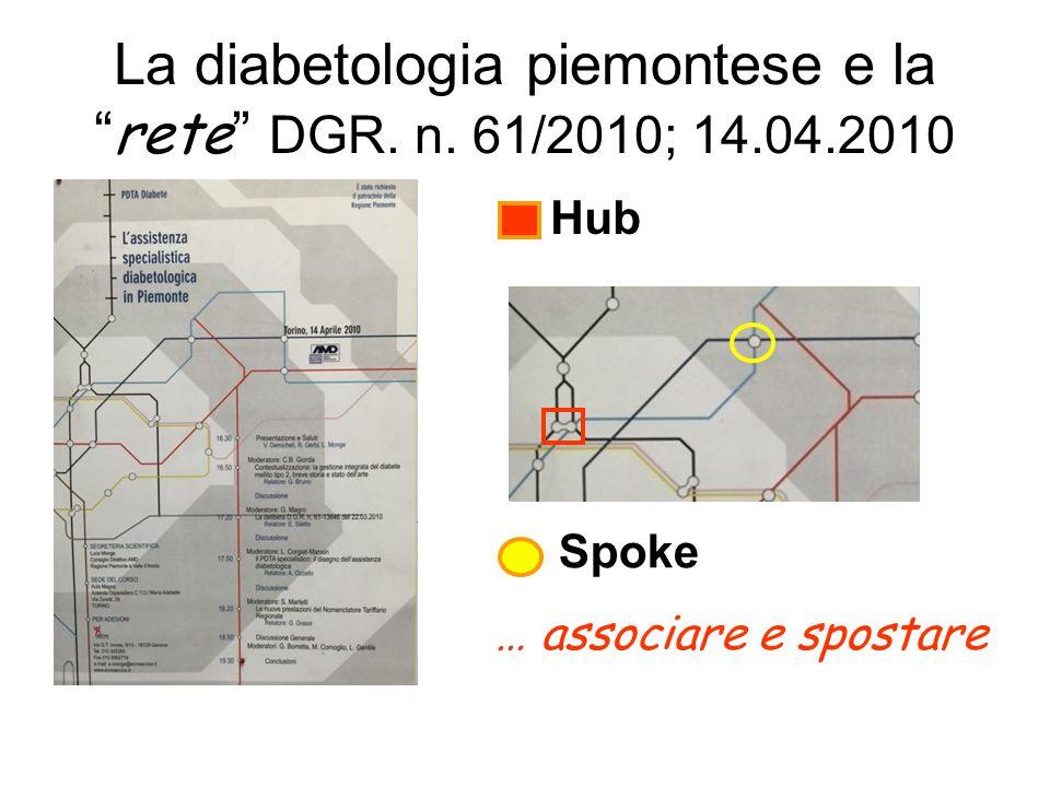 """La diabetologia piemontese e la """" rete """" DGR. n. 61/2010; 14.04.2010 Hub Spoke … associare e spostare"""