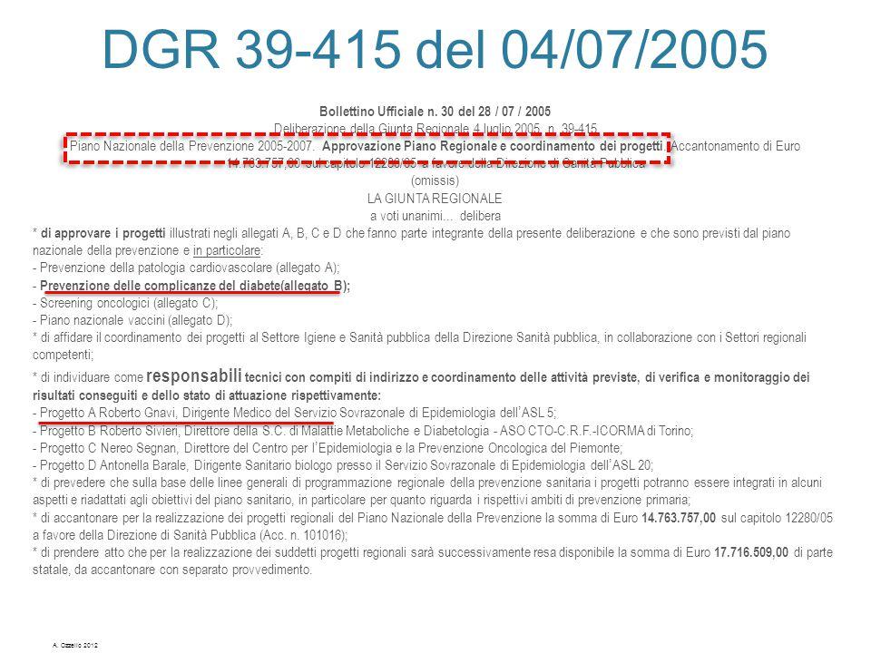 Bollettino Ufficiale n. 30 del 28 / 07 / 2005 Deliberazione della Giunta Regionale 4 luglio 2005, n. 39-415 Piano Nazionale della Prevenzione 2005-200