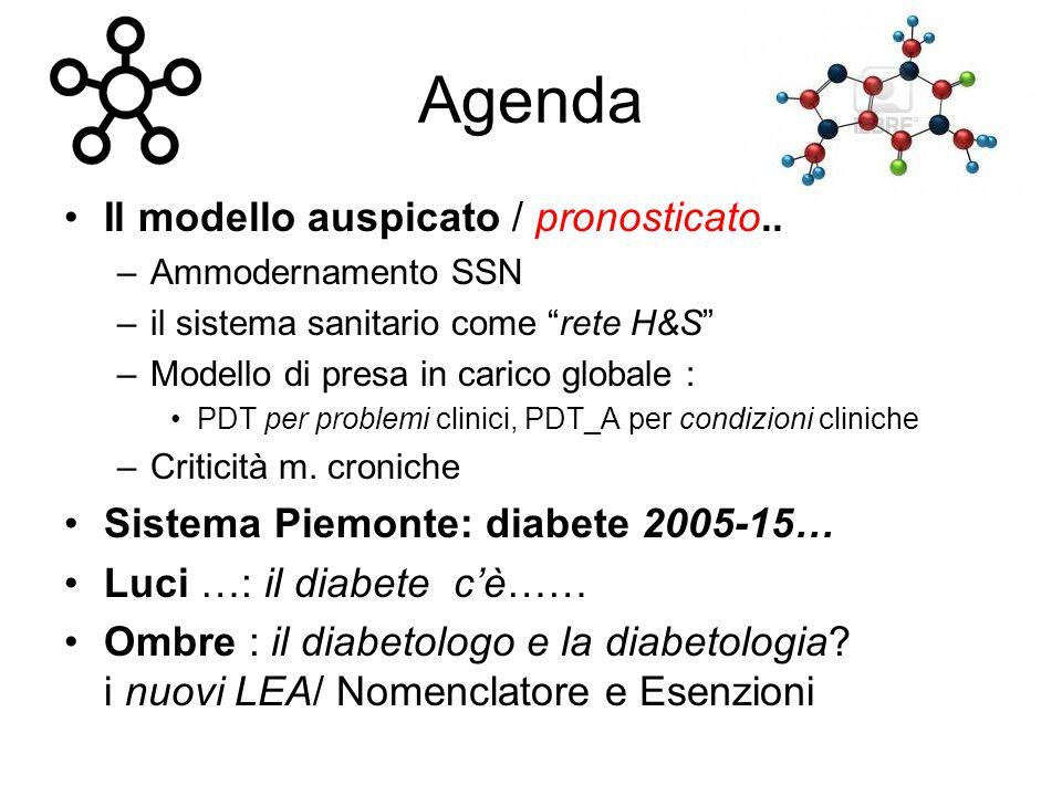"""Agenda Il modello auspicato / pronosticato.. –Ammodernamento SSN –il sistema sanitario come """"rete H&S"""" –Modello di presa in carico globale : PDT per p"""