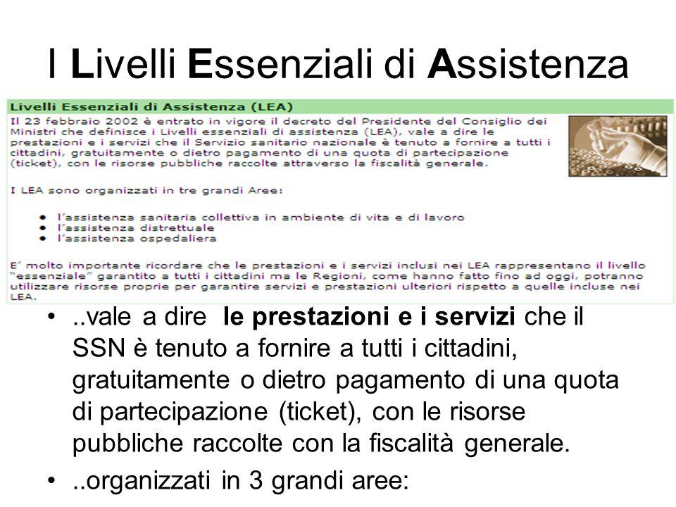 I Livelli Essenziali di Assistenza..vale a dire le prestazioni e i servizi che il SSN è tenuto a fornire a tutti i cittadini, gratuitamente o dietro p