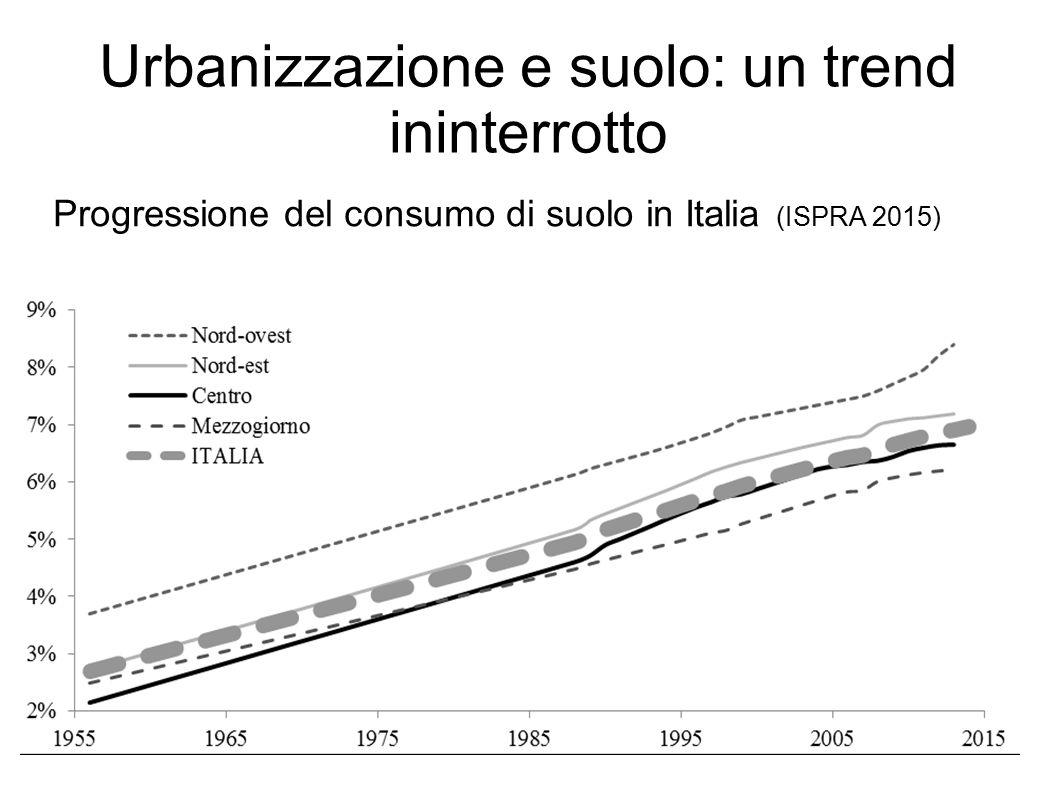 Urbanizzazione e suolo: un trend ininterrotto Progressione del consumo di suolo in Italia (ISPRA 2015)