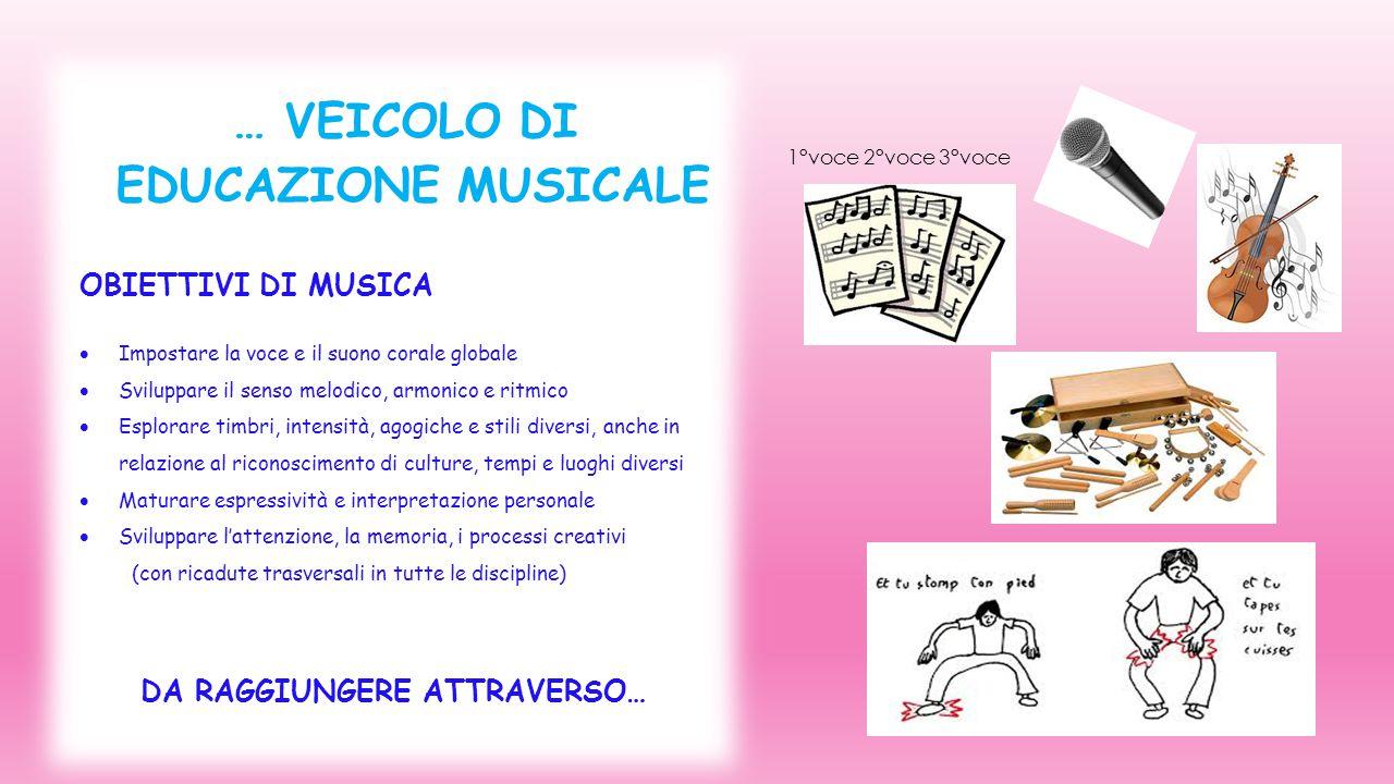 … VEICOLO DI EDUCAZIONE MUSICALE OBIETTIVI DI MUSICA  Impostare la voce e il suono corale globale  Sviluppare il senso melodico, armonico e ritmico