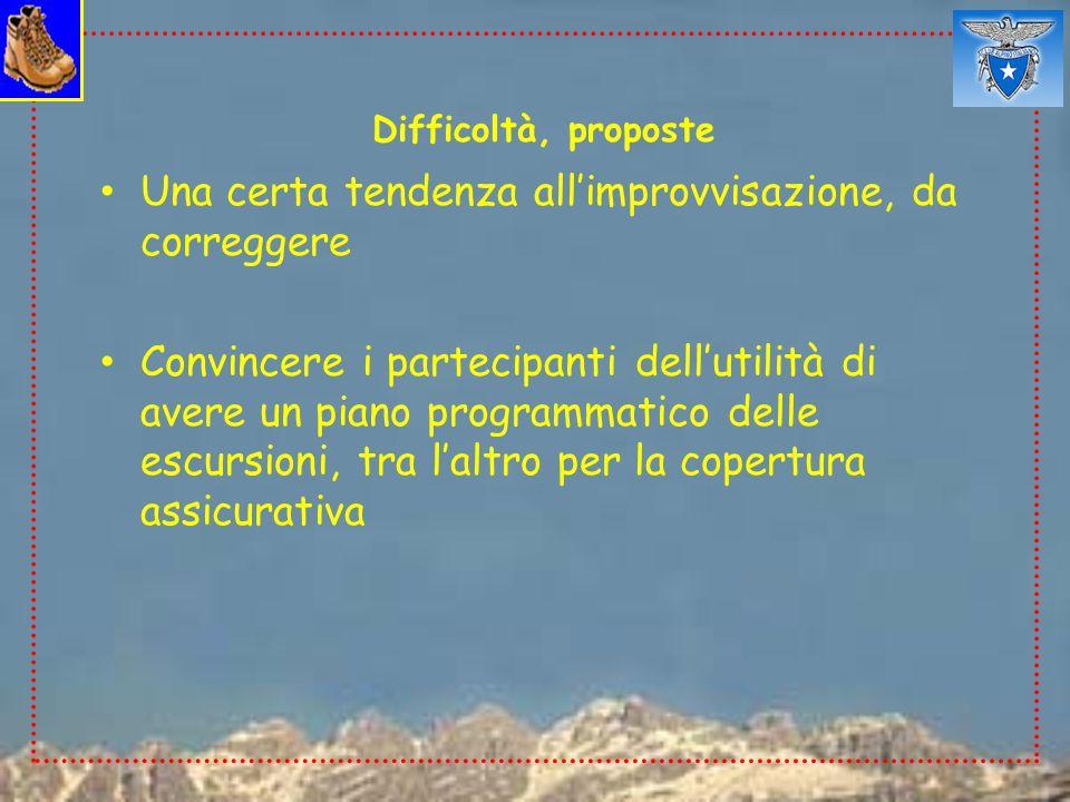 Difficoltà, proposte Una certa tendenza all'improvvisazione, da correggere Convincere i partecipanti dell'utilità di avere un piano programmatico delle escursioni, tra l'altro per la copertura assicurativa