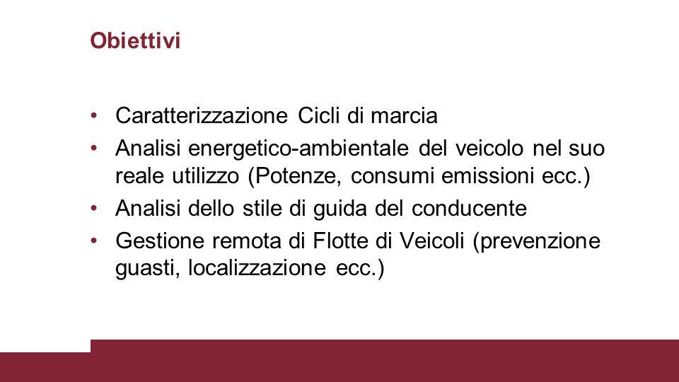 Obiettivi Caratterizzazione Cicli di marcia Analisi energetico-ambientale del veicolo nel suo reale utilizzo (Potenze, consumi emissioni ecc.) Analisi