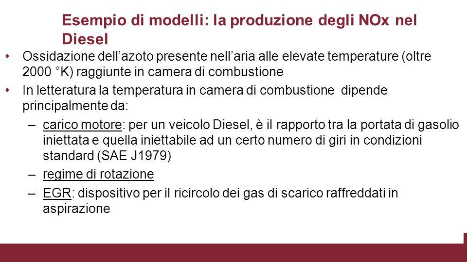 Esempio di modelli: la produzione degli NOx nel Diesel Ossidazione dell'azoto presente nell'aria alle elevate temperature (oltre 2000 °K) raggiunte in