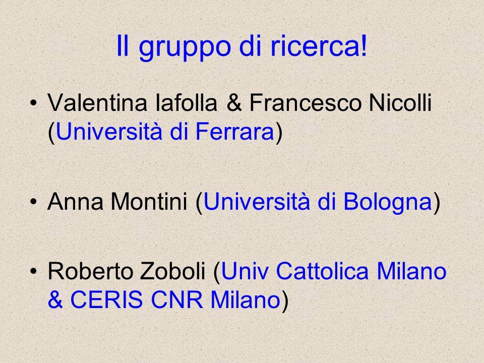 Evidenza: analisi spaziale 53 M.Mazzanti, A.Montini e F.Nicolli - Evidence on waste generation and landfill diversion from Italy Moran's I (contiguity matrix, Queen) Moran's I (proximity matrix, Euclidean distance) 1999 0.9361***0.9279*** 2000 0.01890.0535 2002 0.06290.0627 2003 0.05820.0576 2005 0.1332*0.1035* 2006 0.00080.0097 Rifiuti generati