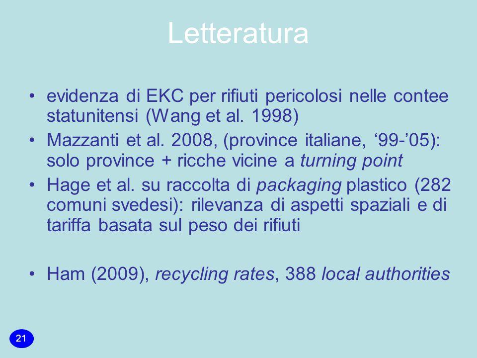 Letteratura evidenza di EKC per rifiuti pericolosi nelle contee statunitensi (Wang et al.