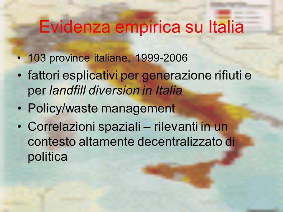 Evidenza empirica su Italia 103 province italiane, 1999-2006 fattori esplicativi per generazione rifiuti e per landfill diversion in Italia Policy/waste management Correlazioni spaziali – rilevanti in un contesto altamente decentralizzato di politica