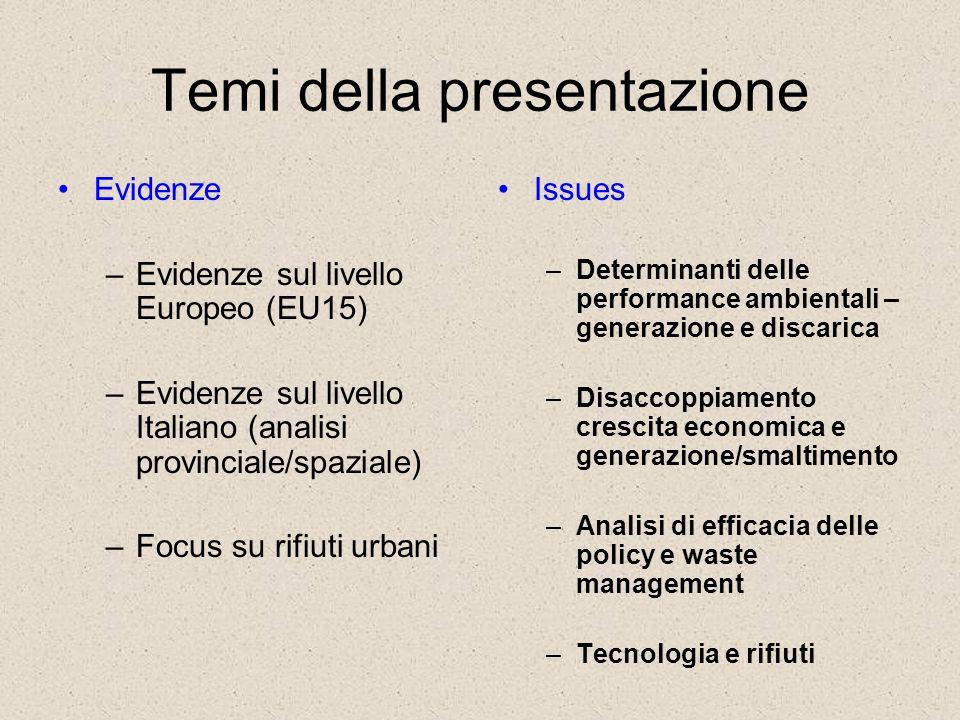 Evidenza: analisi spaziale 55 M.Mazzanti, A.Montini e F.Nicolli - Evidence on waste generation and landfill diversion from Italy Moran's I (contiguity matrix, Queen) Moran's I (proximity matrix, Euclidean distance) 19990.0845*0.0057 2000-0.0085-0.1029* 2002-0.034-0.055 20030.0229-0.0155 2005-0.039-0.0183 20060.0828*0.0372 Rifiuti smaltiti in discarica