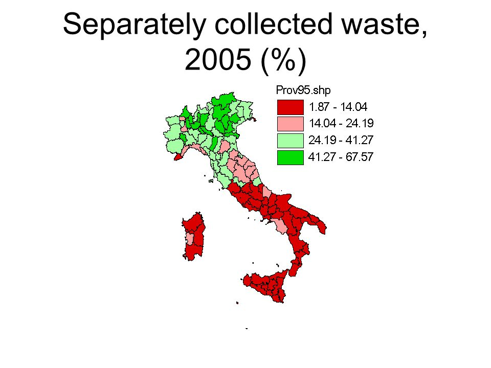 Separately collected waste, 2005 (%)