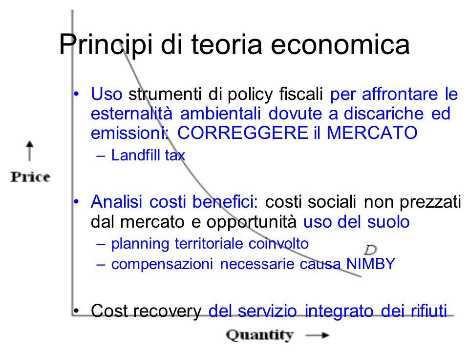 Analisi empirica 46 M.Mazzanti, A.Montini e F.Nicolli - Evidence on waste generation and landfill diversion from Italy Ipotesi/quesiti di ricerca –delinking nella relazione fra reddito e rifiuti.
